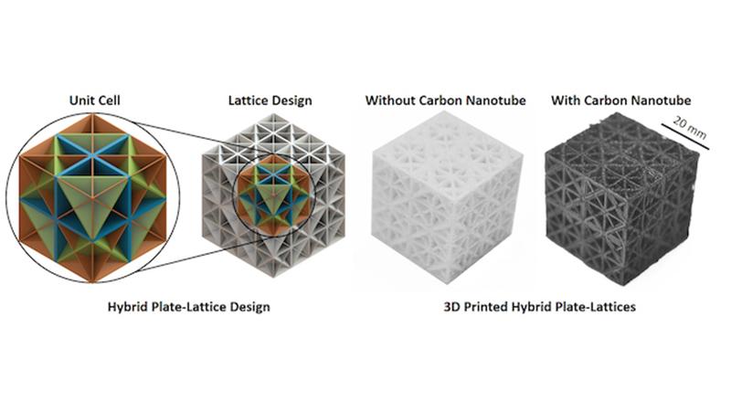 塑料纳米管复合材料比类似形式的铝合形图像更加艰难